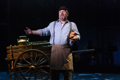 Fiddler On The Roof wordt Acdatevka
